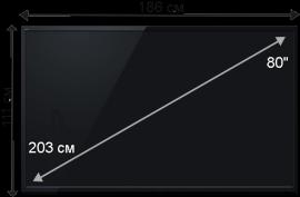 Плазменная/(LED) ЖК панель 80 дюймов (203 см)